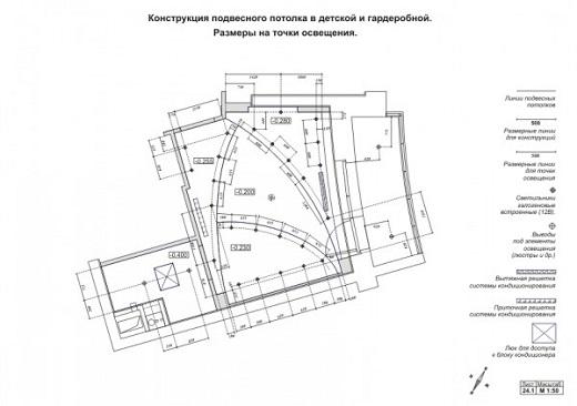 Схема освещения комнаты на изображении