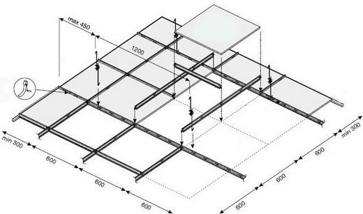 На схеме: конструкция подвесного потолка Армстронг