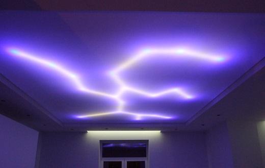 Скрытая светодиодная подсветка с натяжным потолком
