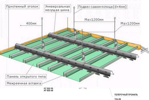 Устройство реечного потолка на схеме