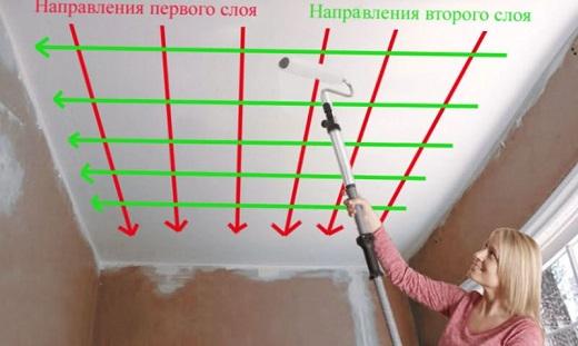 На фото показана схема нанесения слоев водоэмульсионной краски на потолок