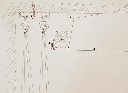 На рисунке представлена схема монтажа скрытой гардины