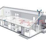 Обслуживание климатического и газового оборудования