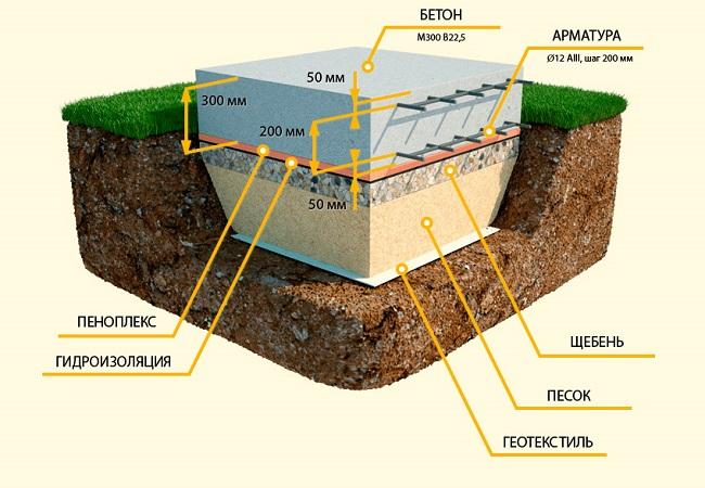 zakazat-fundament-monolitnyi-pod-kluch-v-bryanske