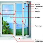 Пластиковые окна в Мытищах: качество от производителя